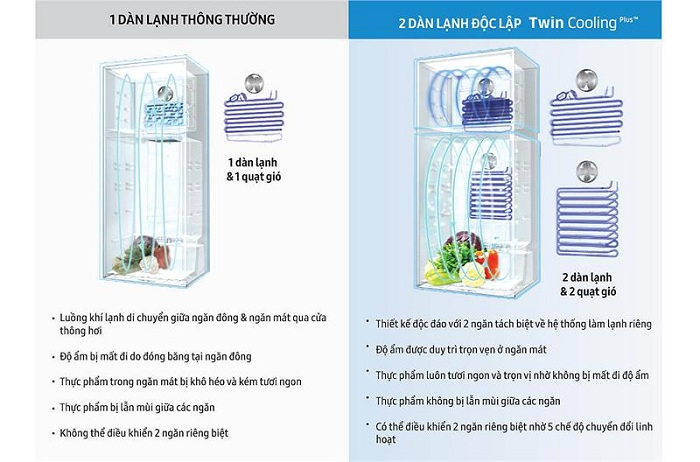 Tủ lạnh samsung Inverter RT35K5982DX/SV